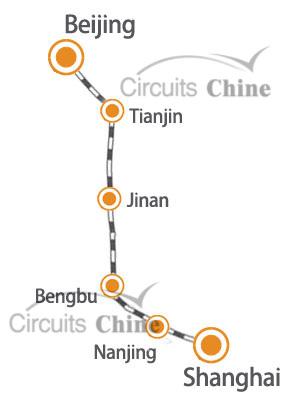 ligne de Beijing - Shanghai
